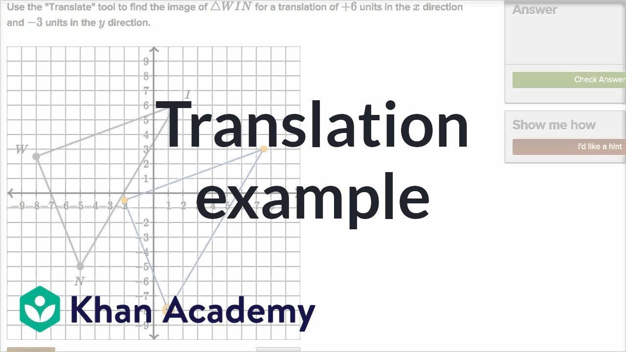 Translation In Geometry Worksheets Performing Translations Video