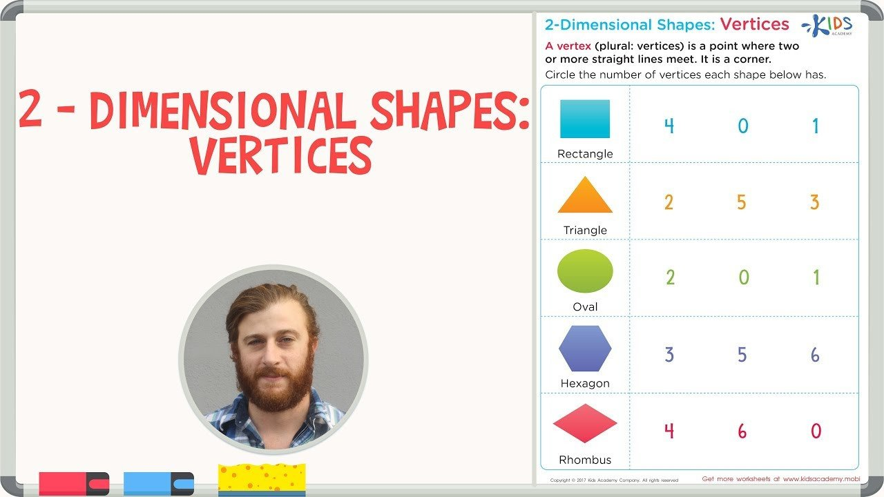 Two Dimensional Shapes Worksheets 2 Dimensional Shapes Vertices Math for 1st Grade