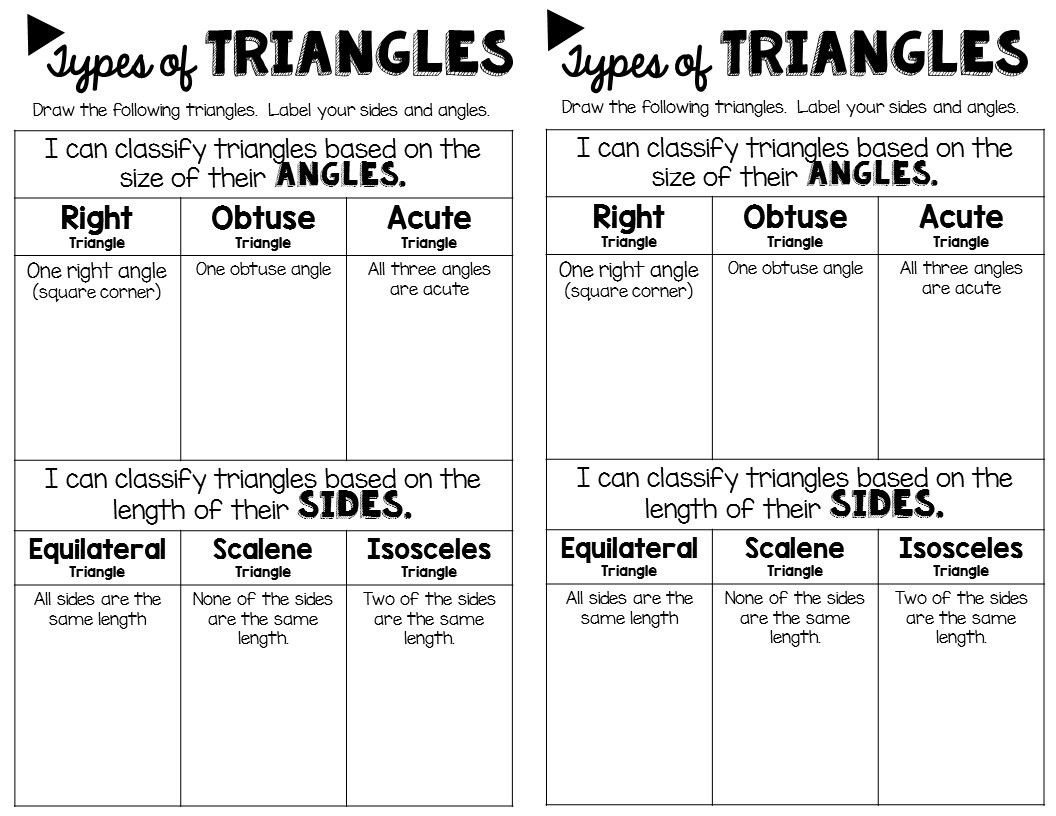 Two Dimensional Shapes Worksheets Classifying 2 Dimensional Shapes sorts Anchor Charts for