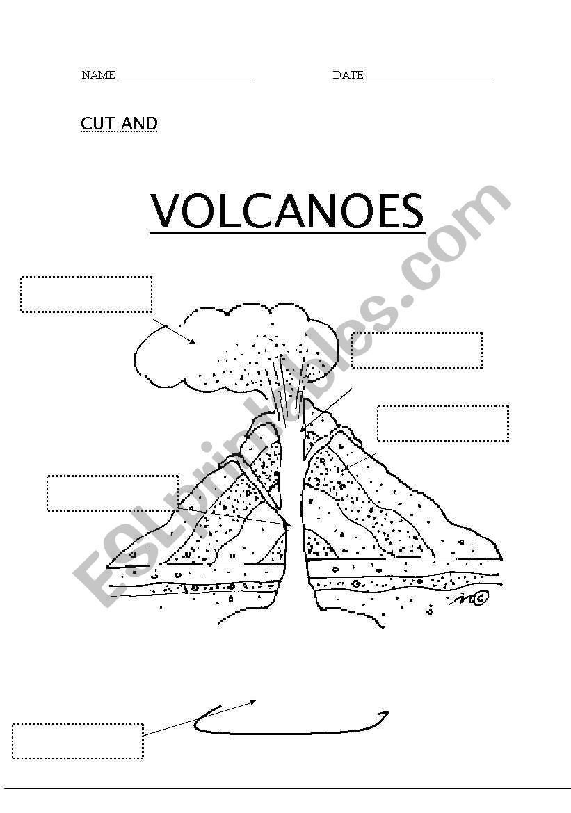 Volcano Diagram Worksheets Pin On Earth Science