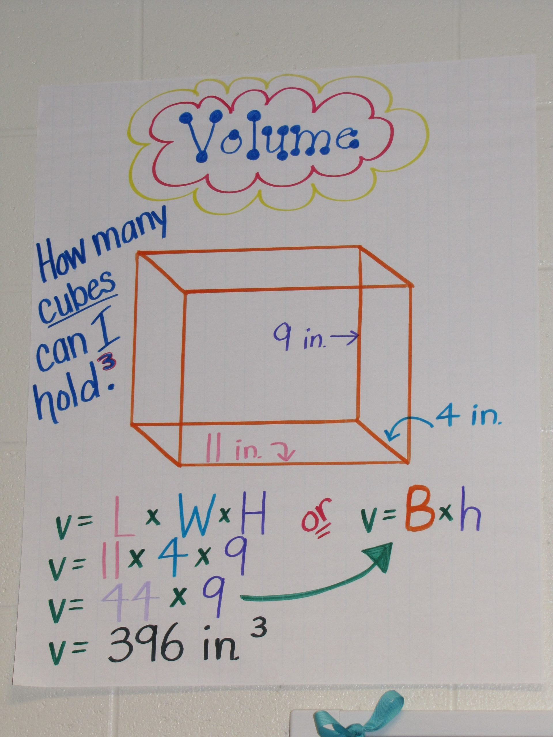 Worksheet Works Calculating Volume Volume Anchor Chart