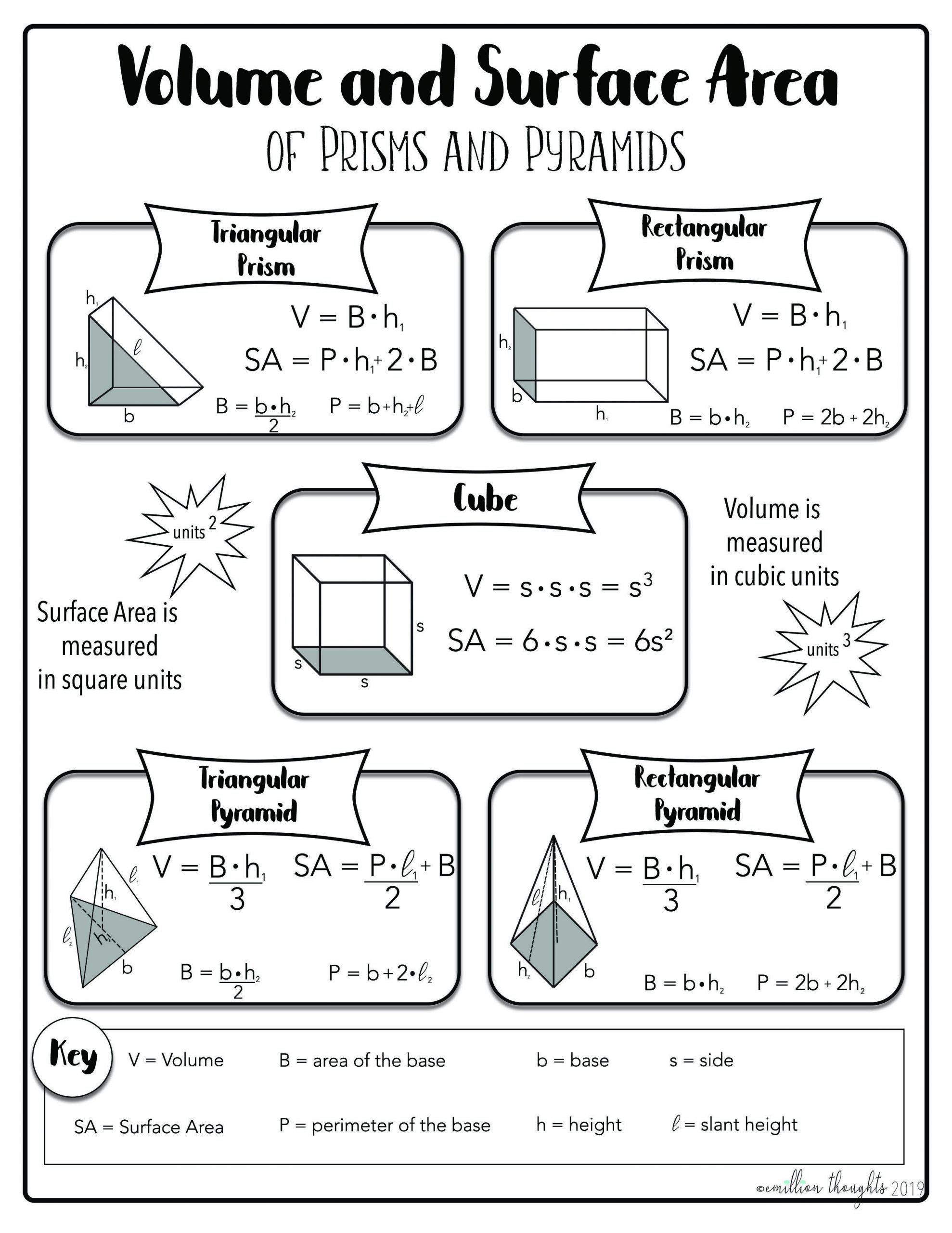 Worksheet Works Calculating Volume Volume and Surface area Of Prisms and Pyramids Reference