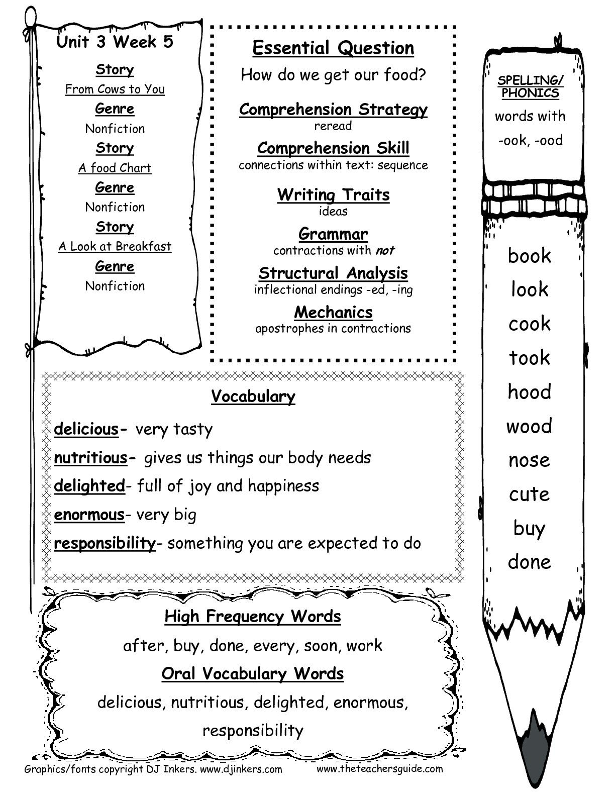 1st Grade Phonics Worksheets Pdf Math Worksheet Unitthreeweekfivettg Free First Gradehonics