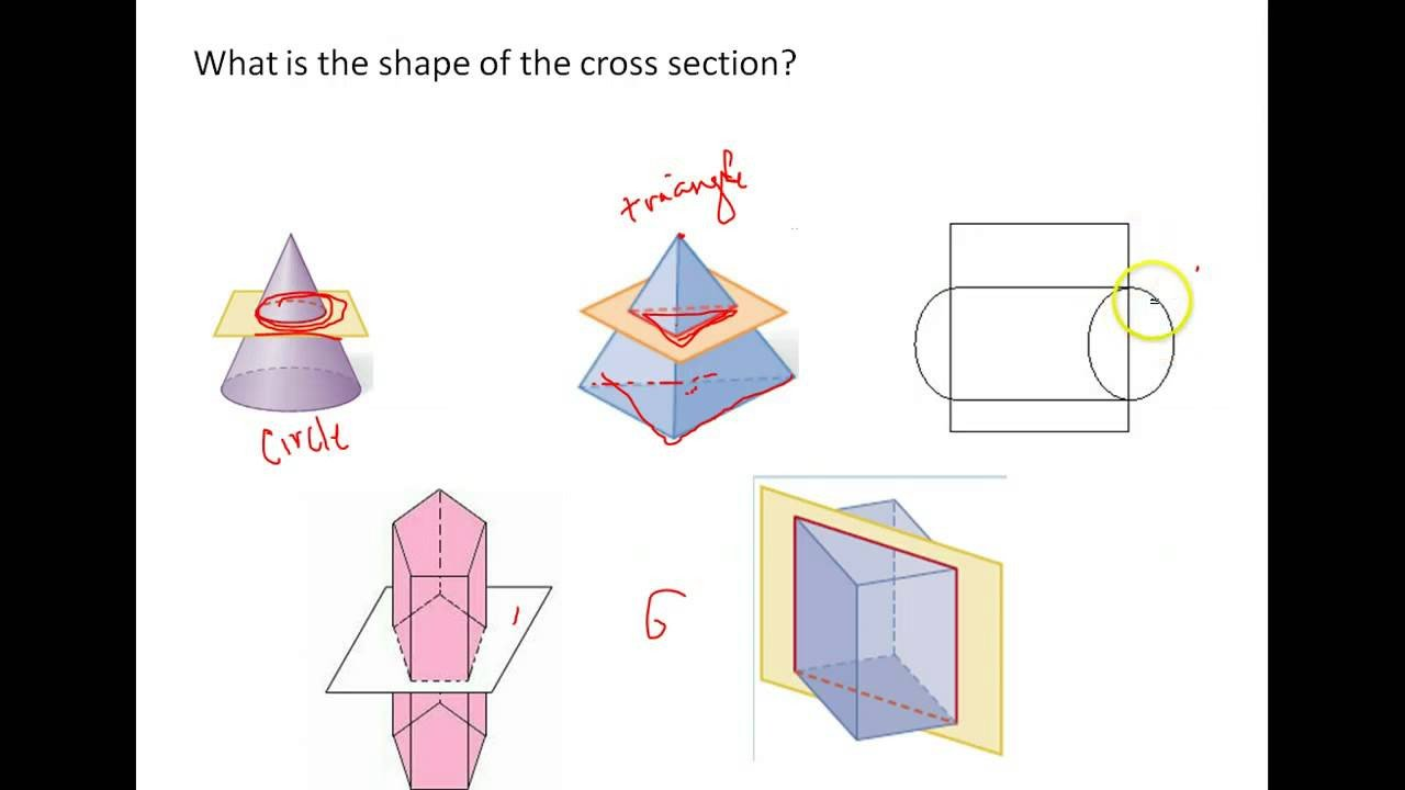3 Dimensional Figures Worksheets Slicing 3 D Shapes solutions Examples Videos Worksheets