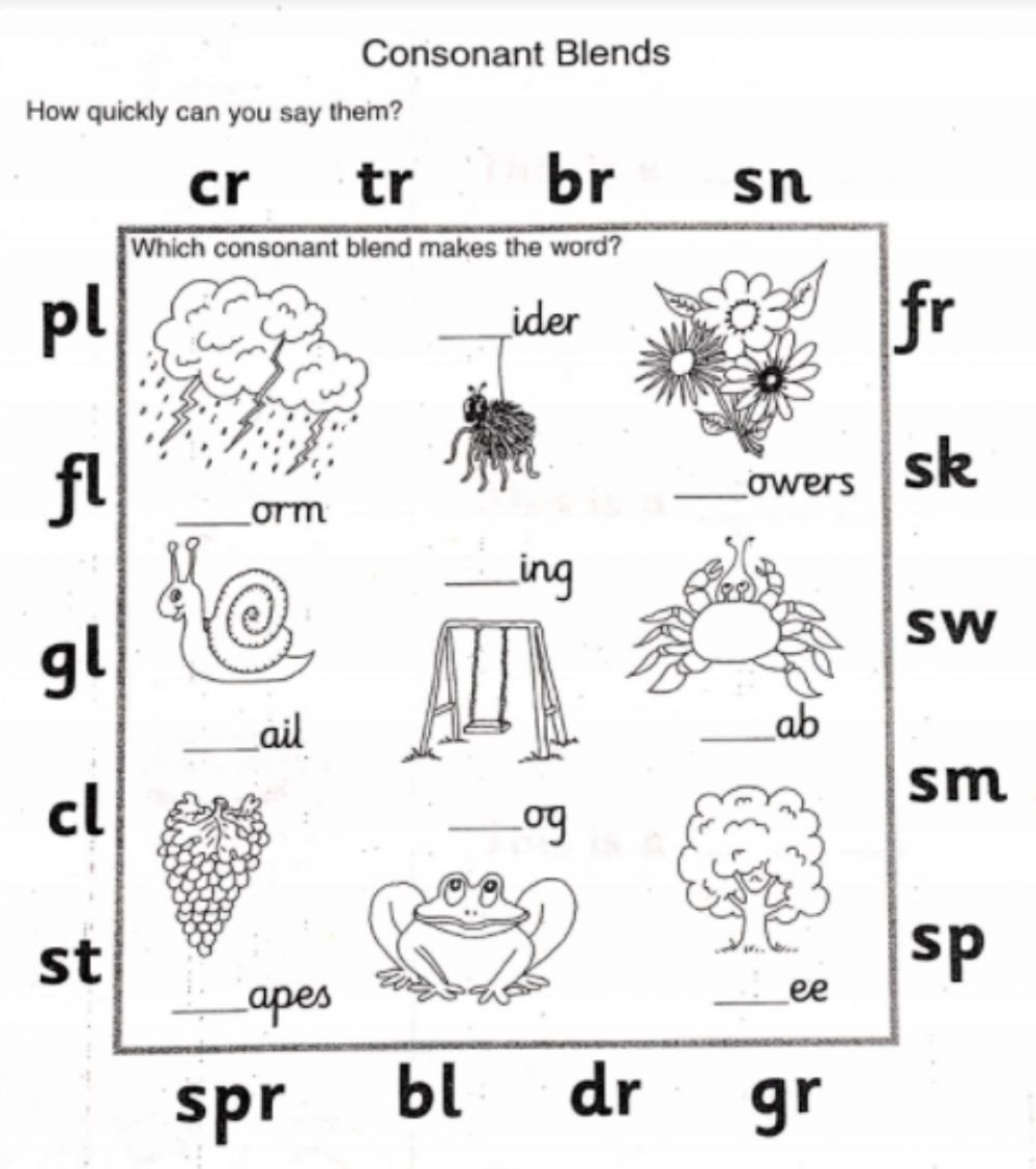 3 Letter Blends Worksheets Consonant Blends Interactive Worksheet
