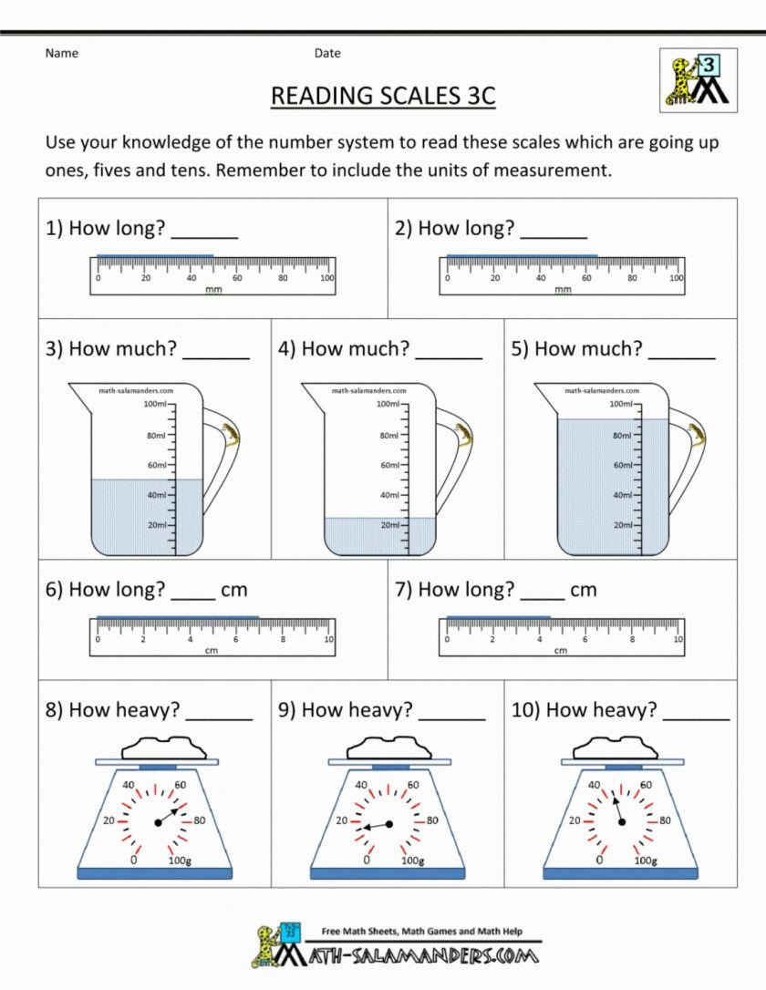 3rd Grade Number Line Worksheets Worksheet 3rd Grade Math Worksheets Pdf Fraction Review
