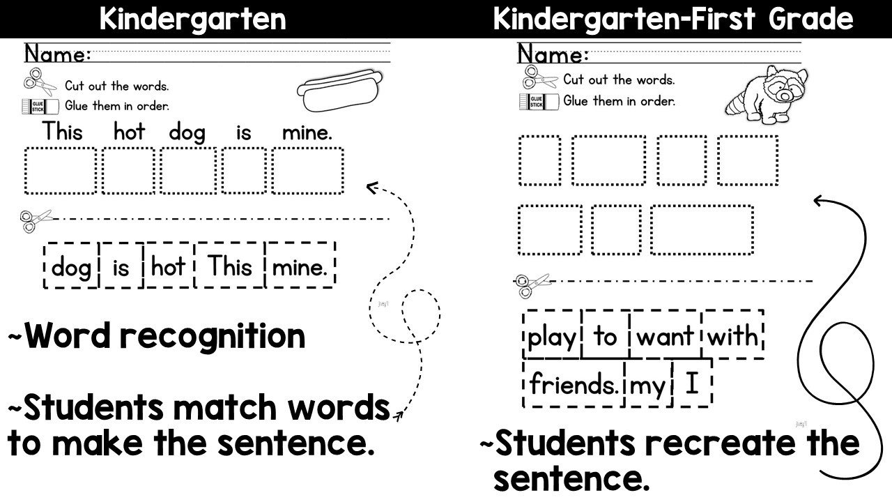 Complete Sentences Worksheet 1st Grade Mentor Sentences for Kindergarten and First Grade