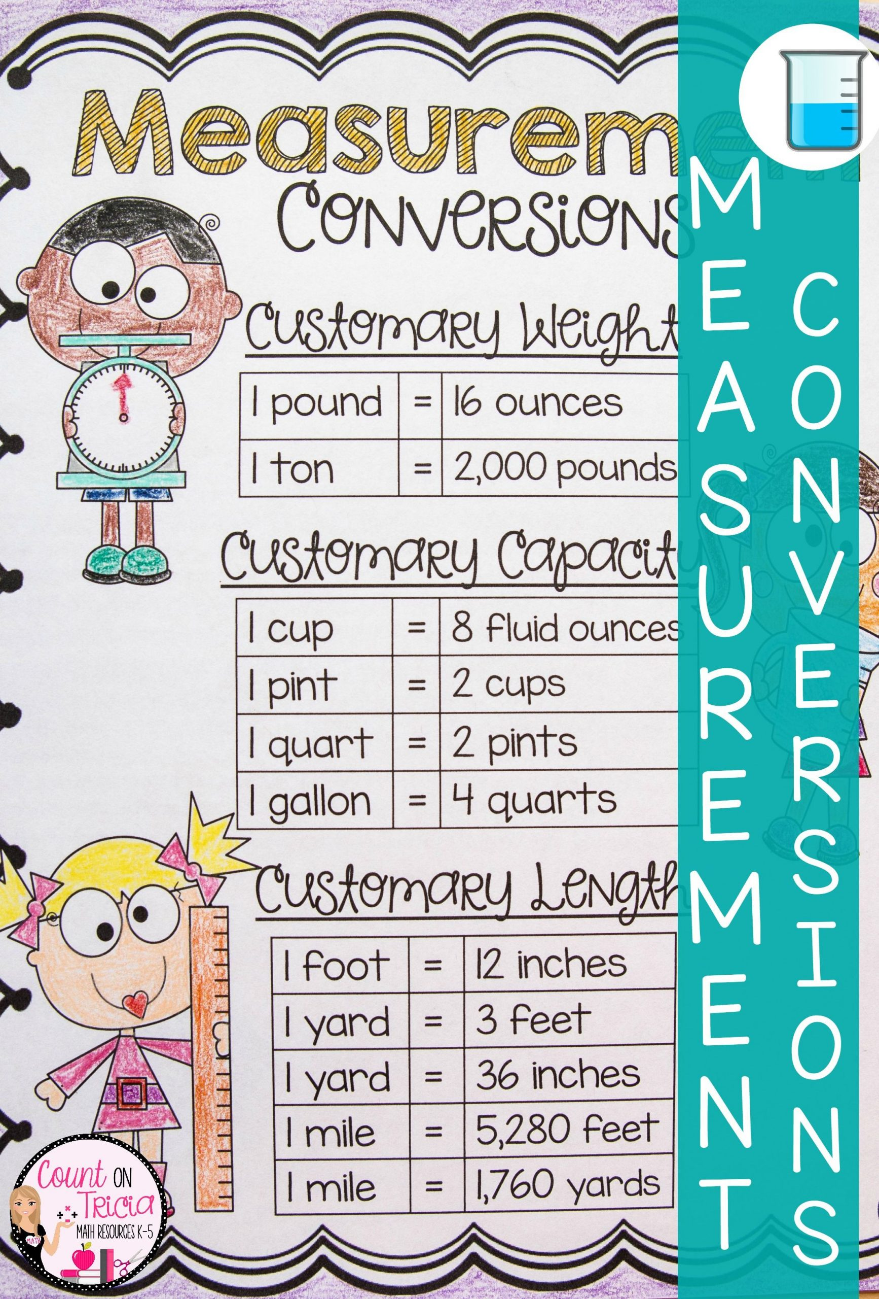 Customary Capacity Conversion Worksheets Measurement Conversion Worksheet