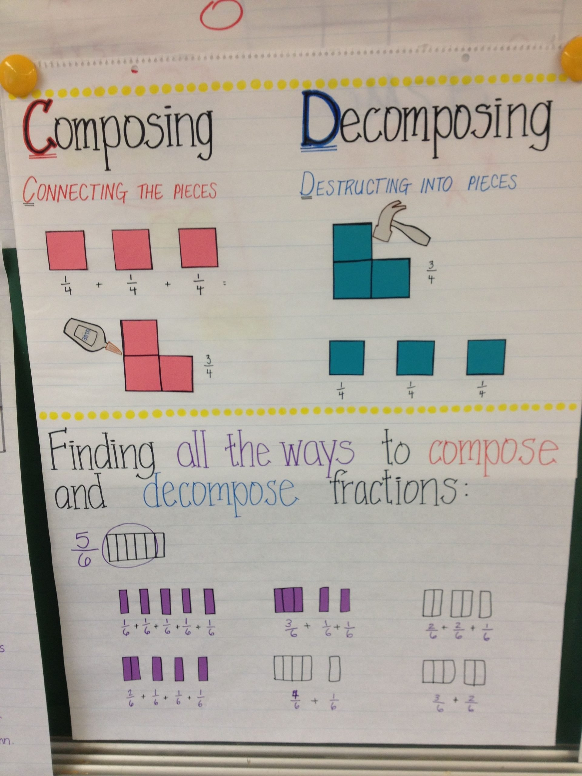 Decomposing Fractions Worksheets 4th Grade Posing and De Posing Fractions Chart Poster