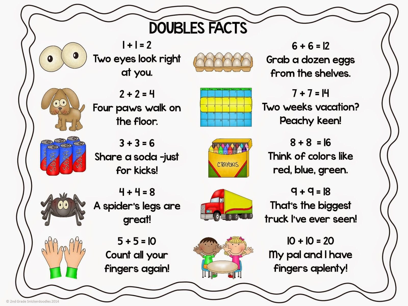 Doubles Math Fact Worksheets 2nd Grade Snickerdoodles Doubles Facts Freebie