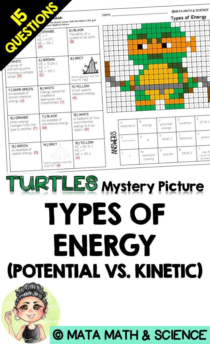 Energy 4th Grade Worksheets Aligned to Texas Tek 6 8a Pare and Contrast Potential and