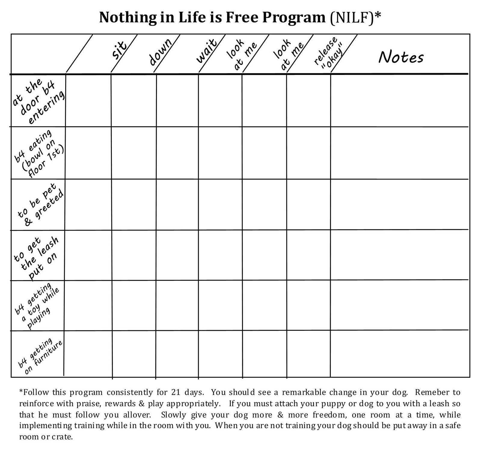 Free Printable Dog Training Worksheets Dog Obe Nce Report Cards Google Search