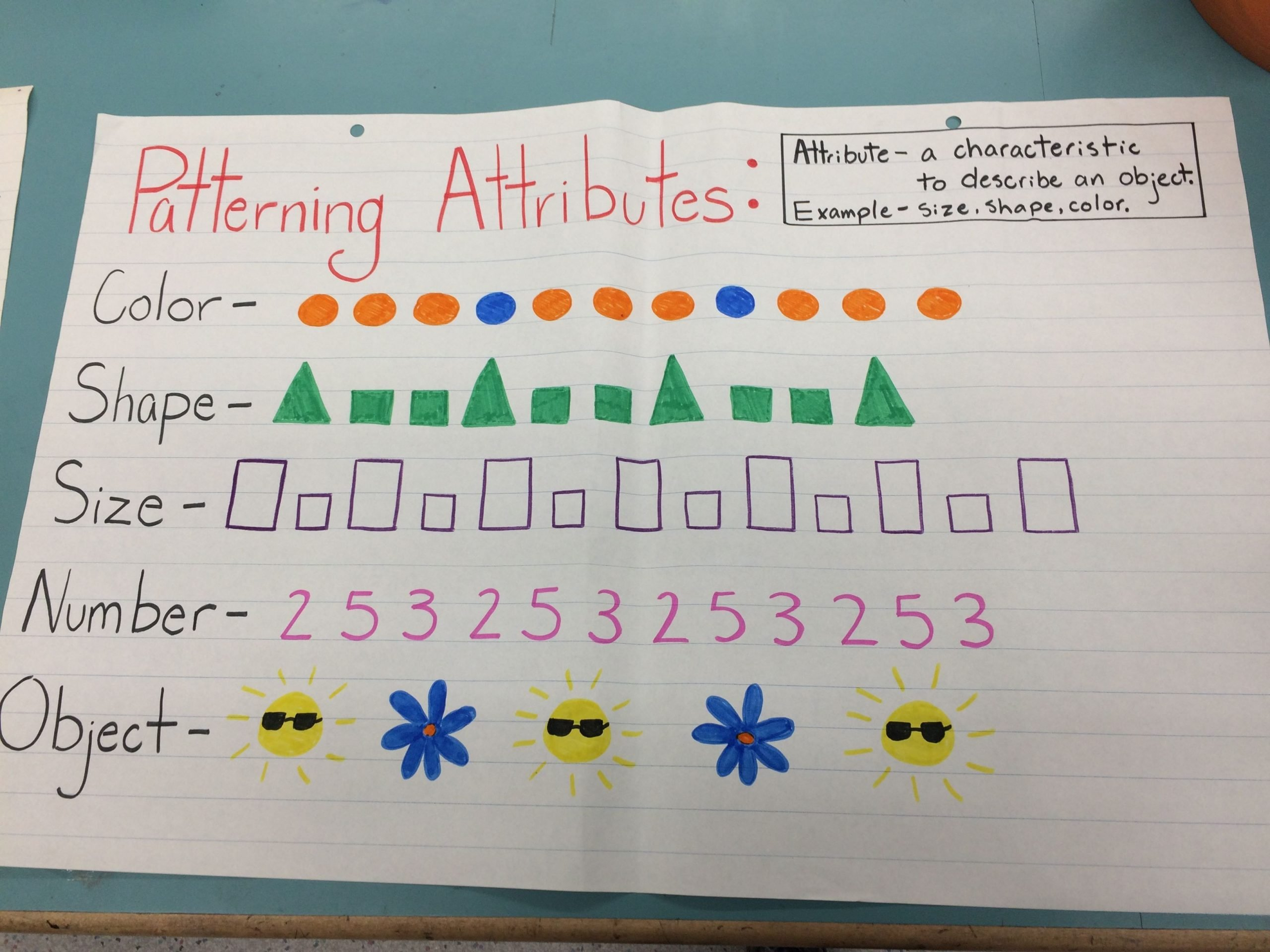 Geometric Shape Pattern Worksheets Pattering attributes Anchor Chart Patterns are Way More