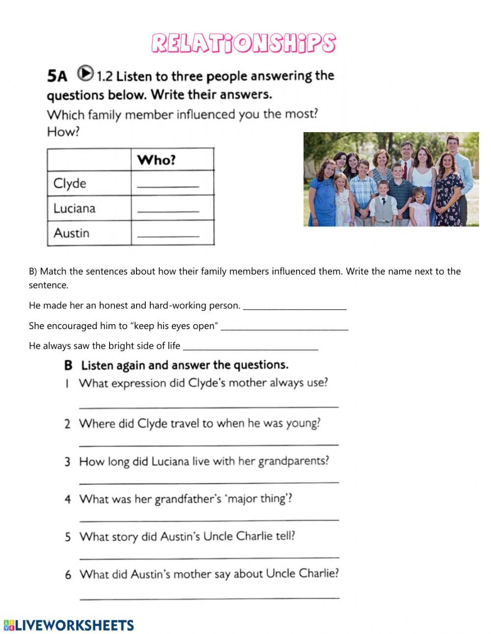 Healthy Family Relationships Worksheets Relationships and Family Interactive Worksheet Relationship