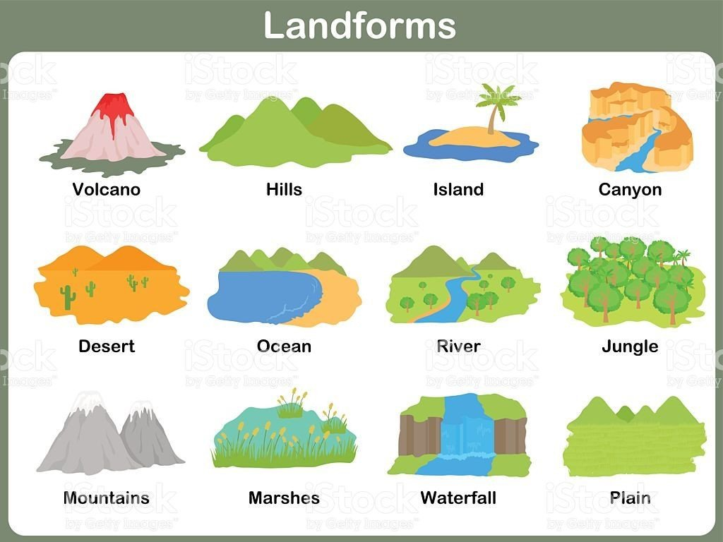 Landforms Worksheet for Kindergarten Leaning Landforms for Kids Worksheet Royalty Free Stock