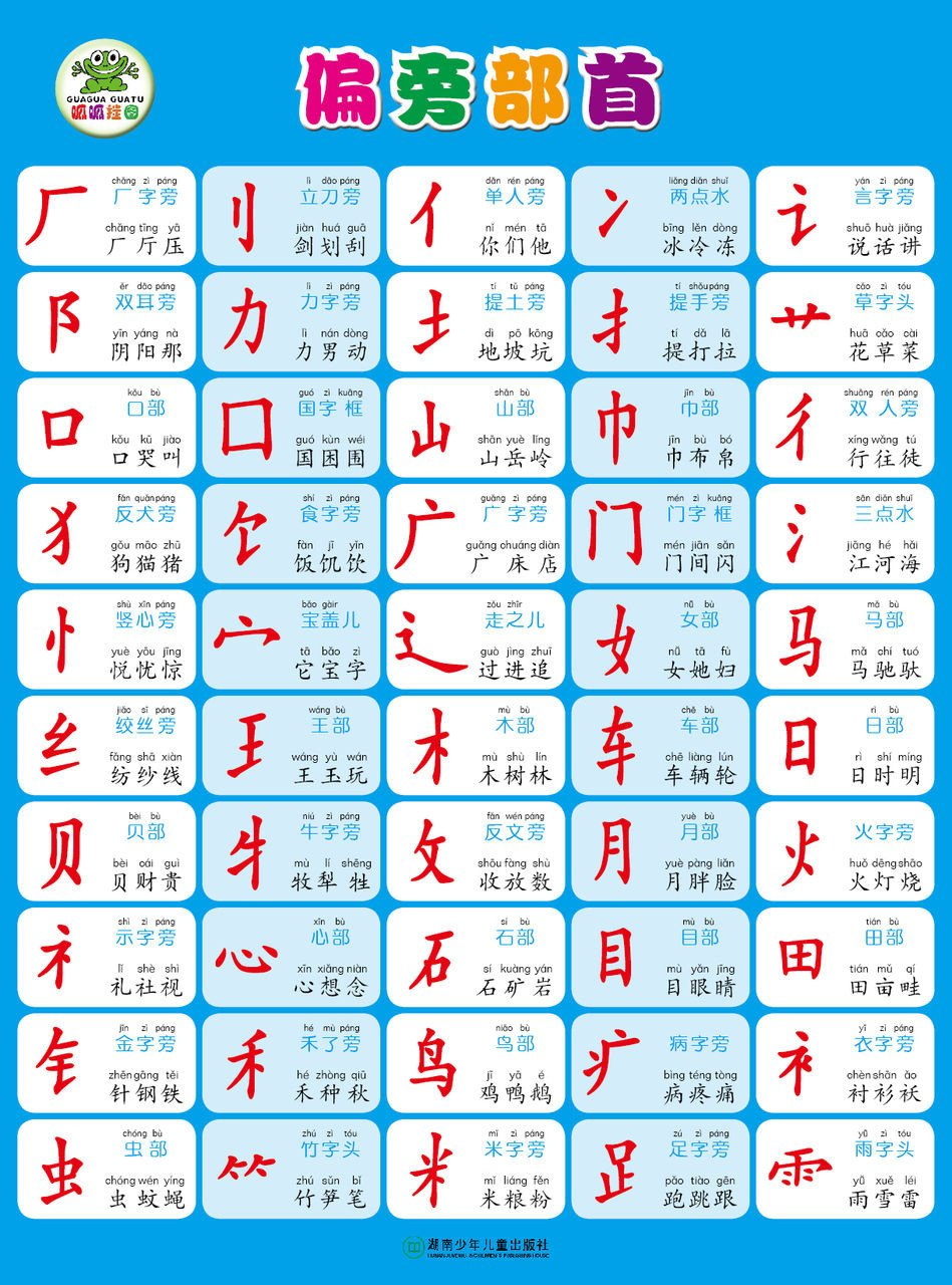 Learning Chinese Worksheets Chinese Worksheets 中文作业 – Ling Ling Chinese