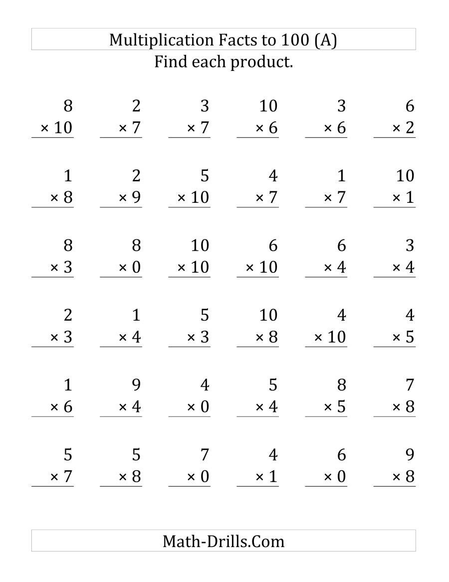 Multiplication Facts Worksheet Generator Multiplication Page