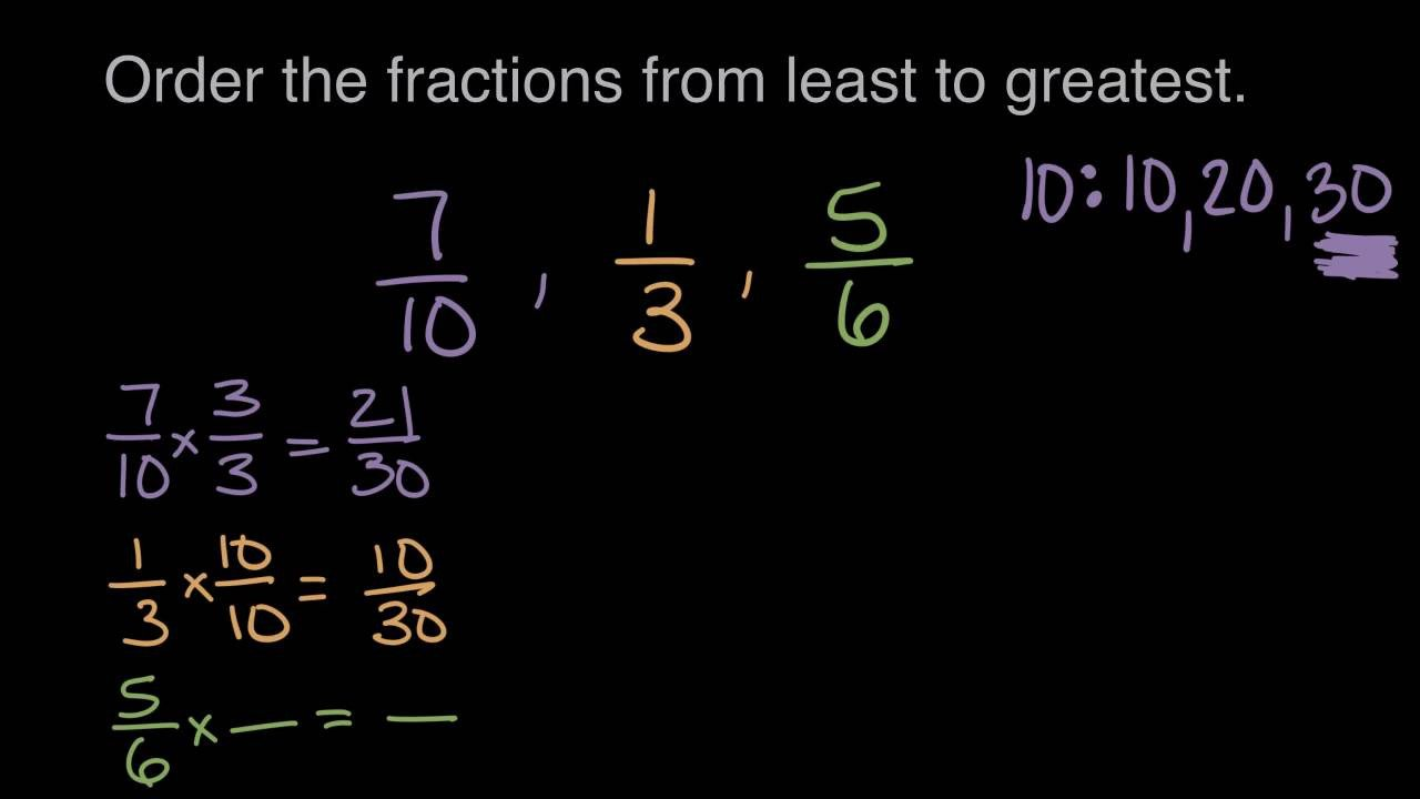 Ordering Fractions Worksheet 4th Grade ordering Fractions Math 4th Grade