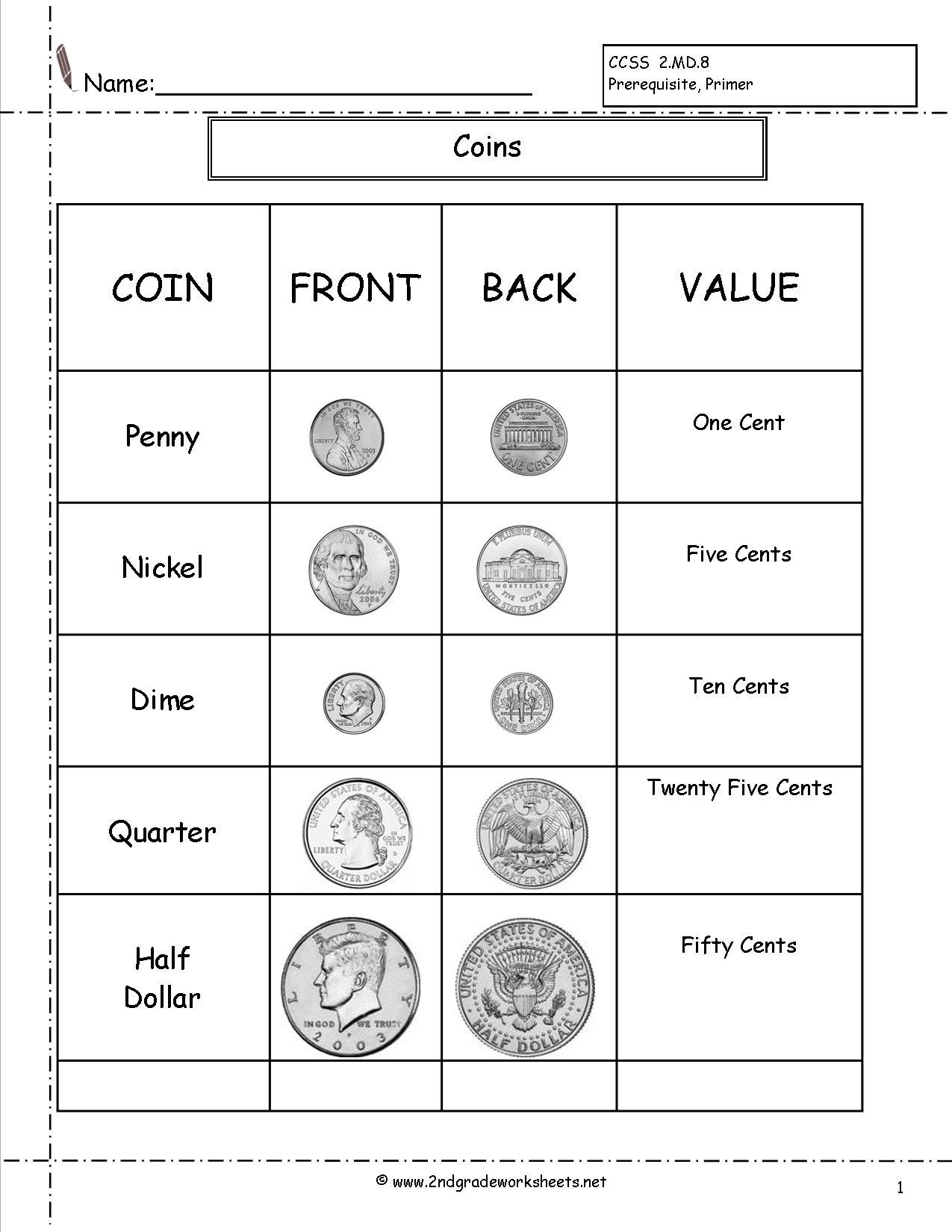 Penny Worksheets for Kindergarten Counting Coins and Money Worksheets Printouts Coin for 2nd