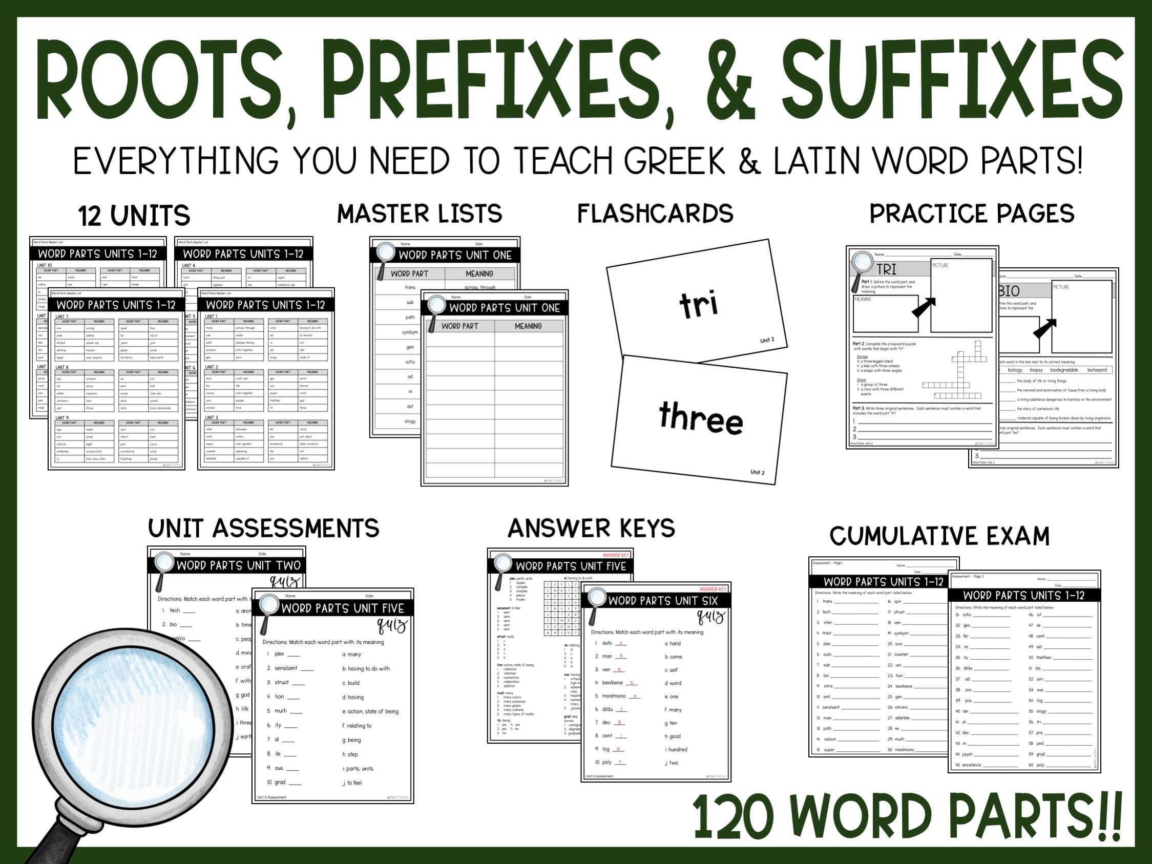 Prefixes and Suffixes Worksheets Pdf 120 Root Words Prefixes and Suffixes Pdf List