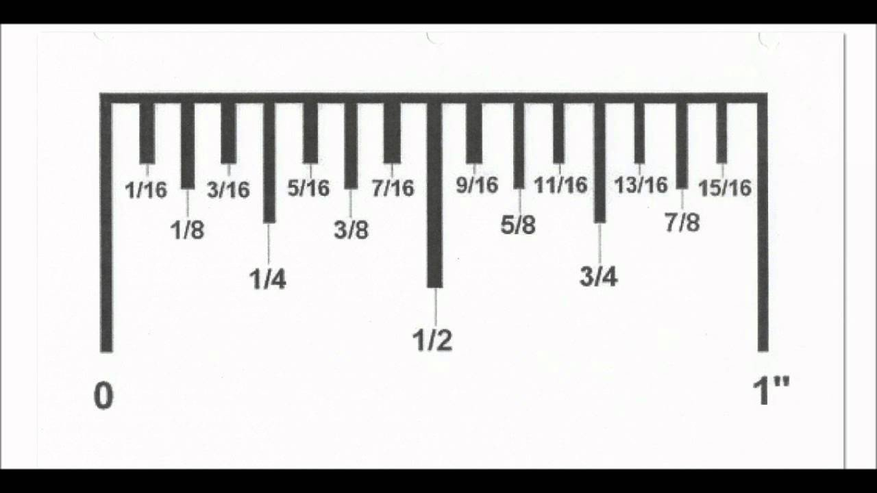 Reading A Ruler Worksheet Answers Reading A Tape Measure Easy as 1 2 3