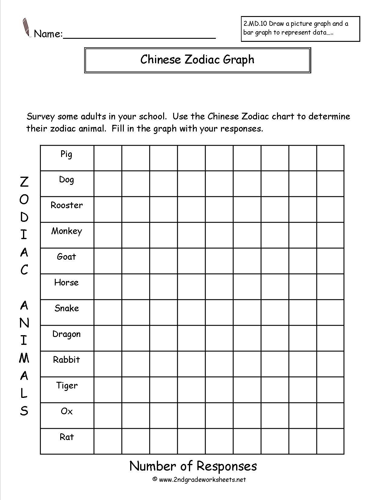 Reading Charts and Graphs Worksheet Creating Graphs Worksheets