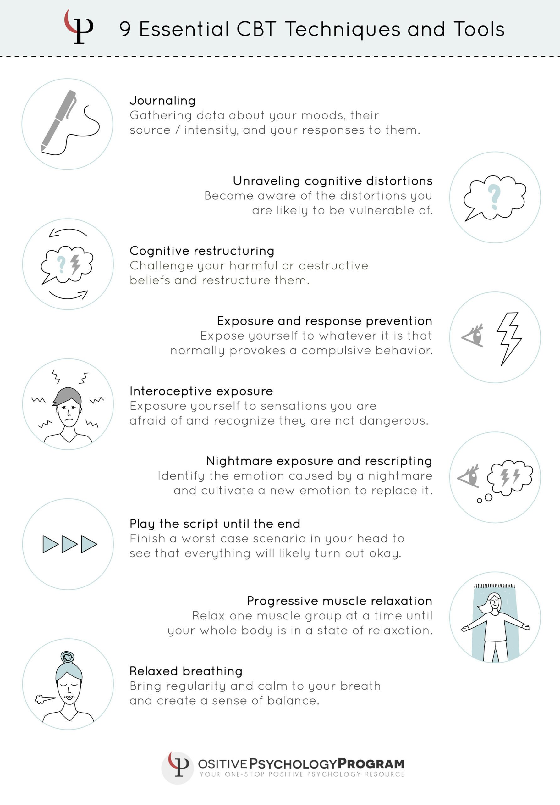 Recognizing Emotions Worksheets Cognitive Behavioral therapy Techniques Worksheets Cbt Body