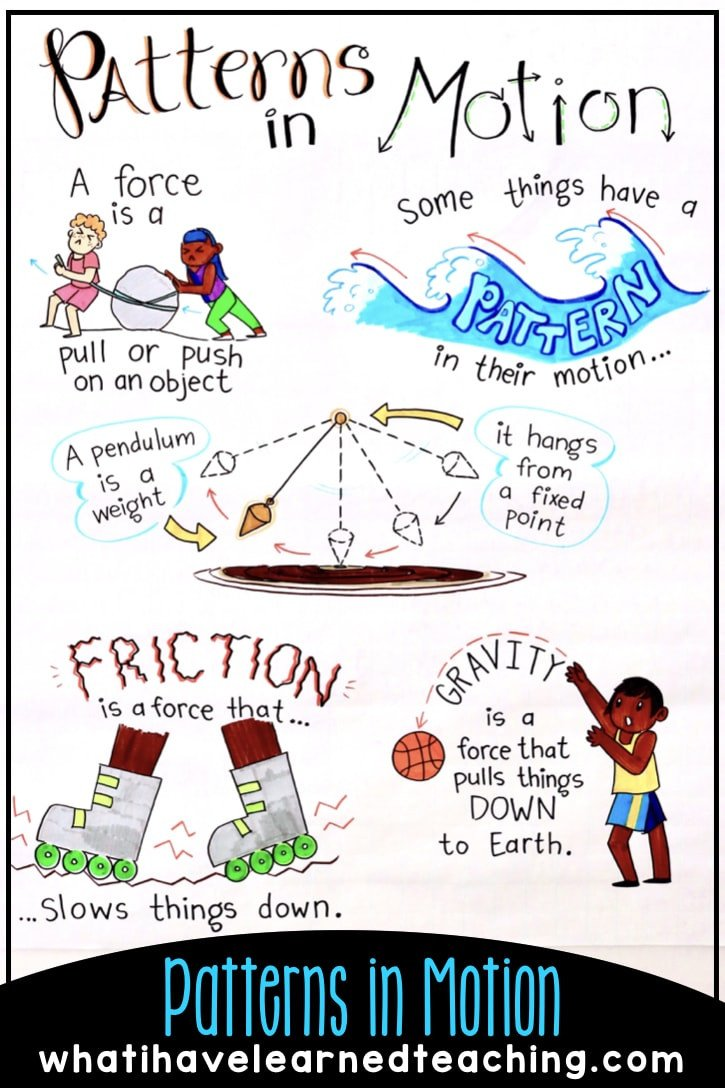 Science force and Motion Worksheets Teaching Ideas for force & Motion and Patterns In Motion