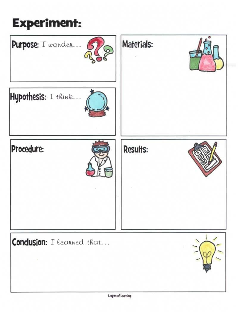 Scientific Method for Kids Worksheets A Simple Introduction to the Scientific Method