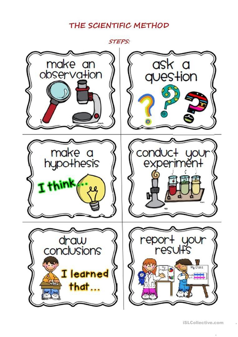 Scientific Method for Kids Worksheets Clil the Scientific Method theory Steps and Template