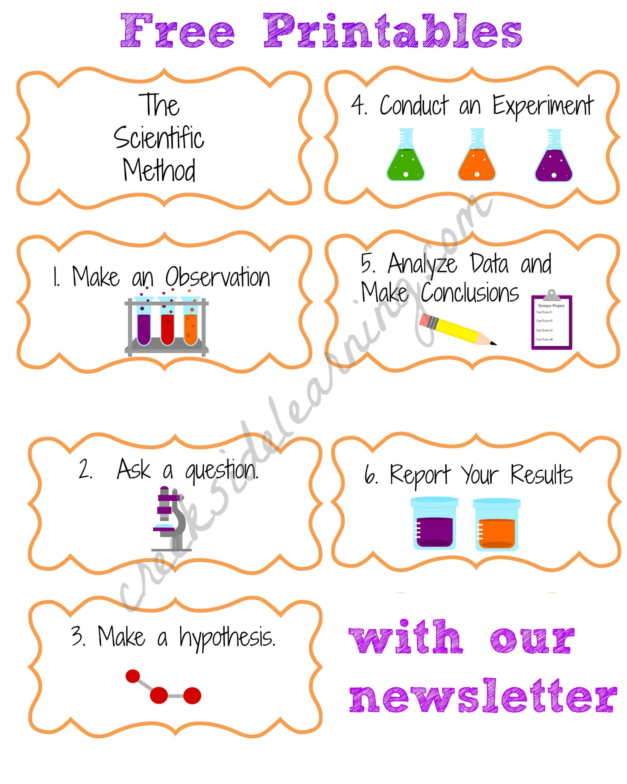 Scientific Method for Kids Worksheets Wel E