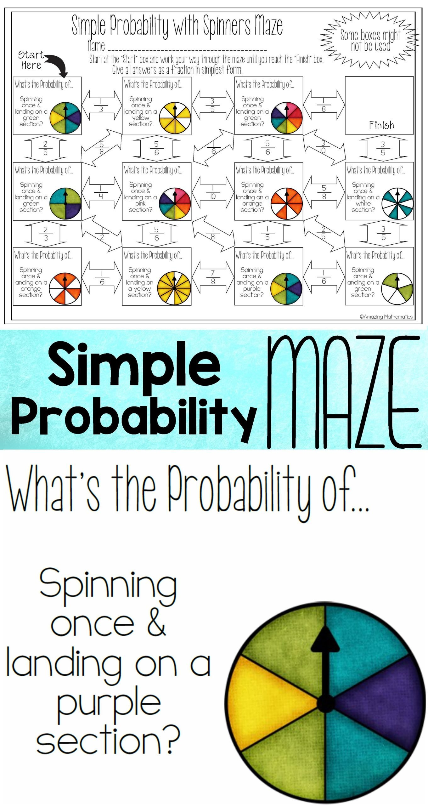 Simple and Compound Probability Worksheet My 7th Grade Math Students Loved This Probability Worksheet
