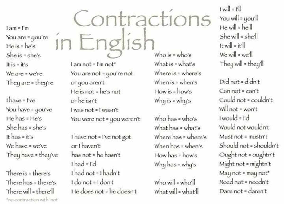 Spanish Contractions Worksheet Spanish Contractions Worksheets