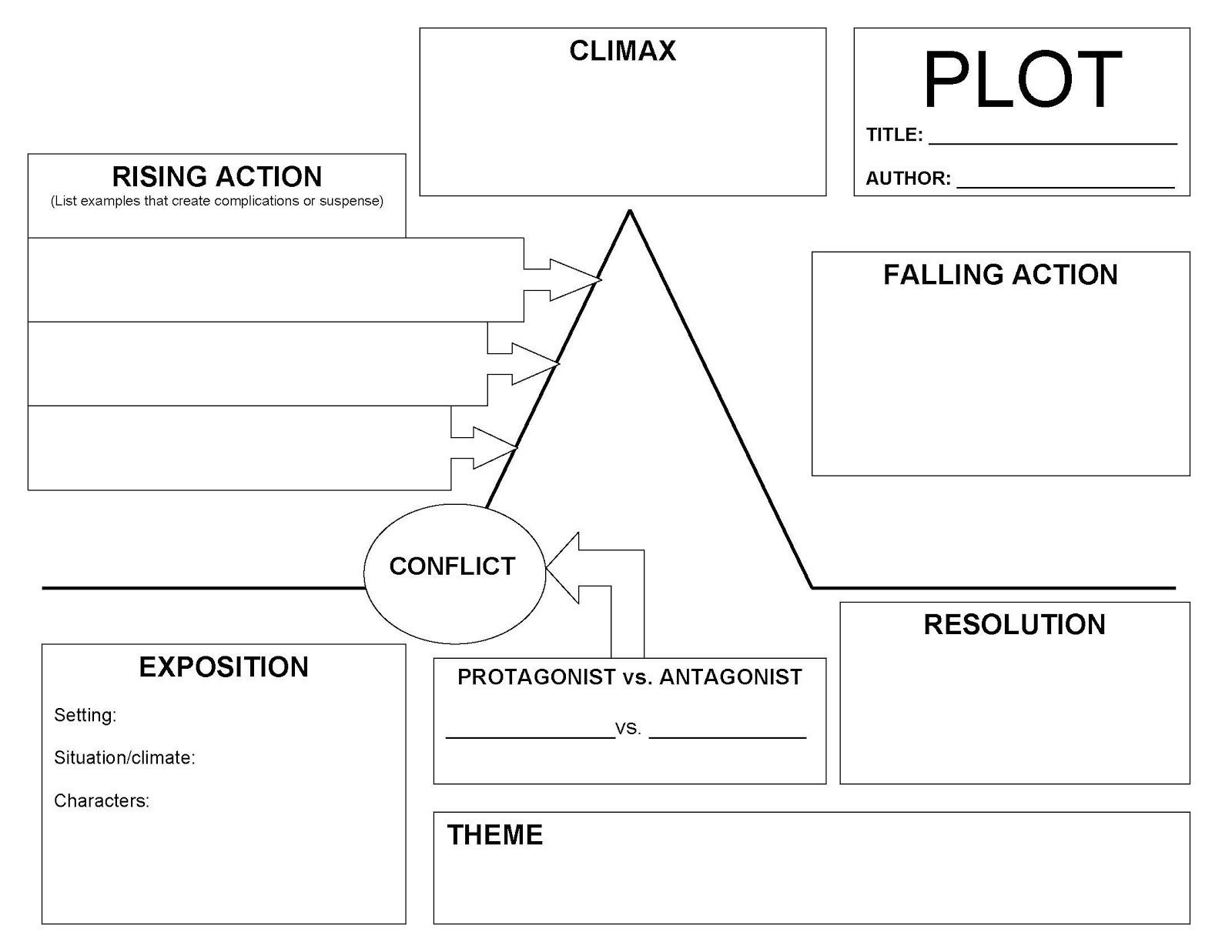 plot worksheet free worksheets library and print