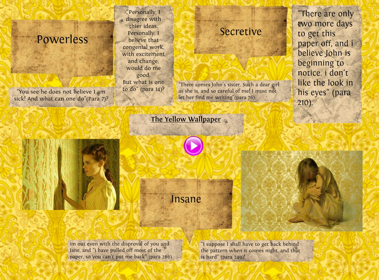 The Yellow Wallpaper Worksheet Answers 50 ] the Yellow Wallpaper Worksheet On Wallpapersafari