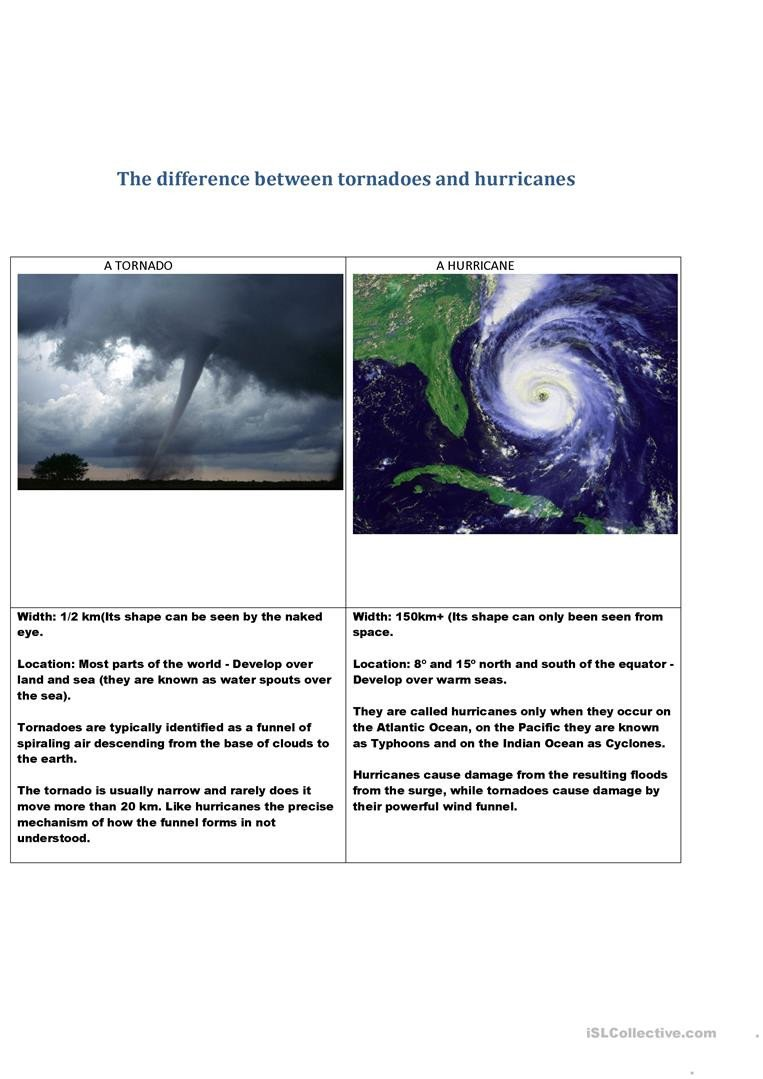 Tornado Worksheets for Kids the Difference Between tornadoes and Hurricanes English