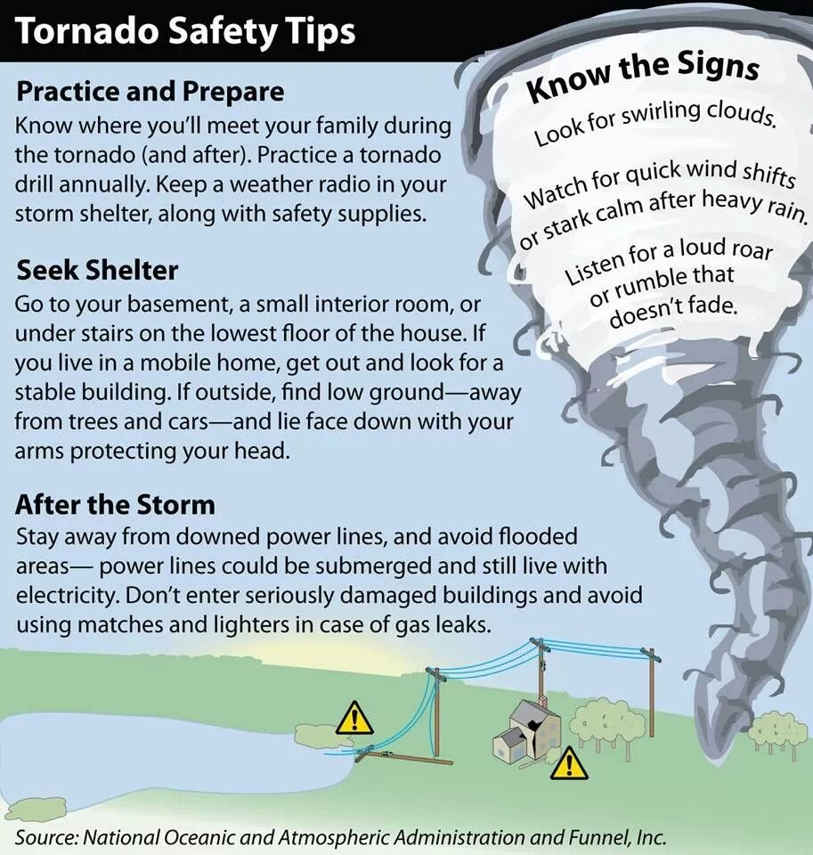 Tornado Worksheets for Kids tornado Safety