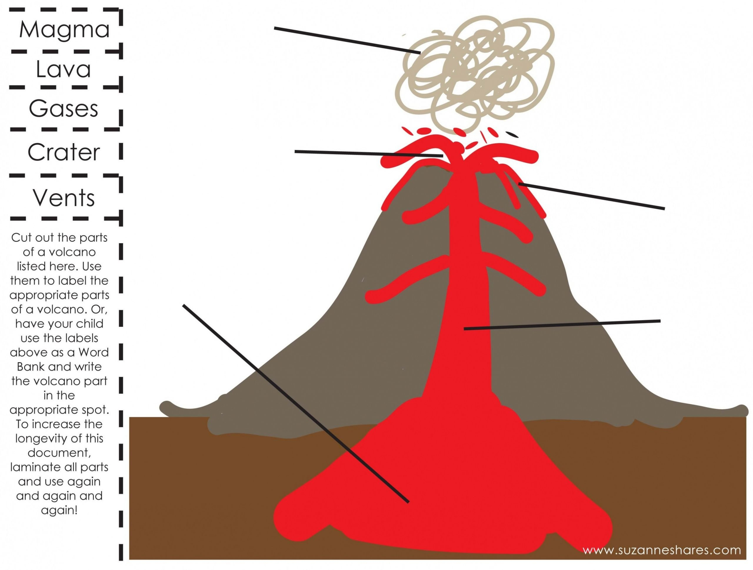 Volcano Worksheet for Kids Inside A Volcano Worksheet