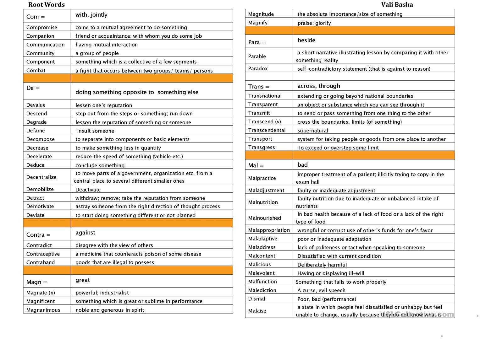 Word Roots Worksheets A Prehensive Study Of Root Words English Esl Worksheets