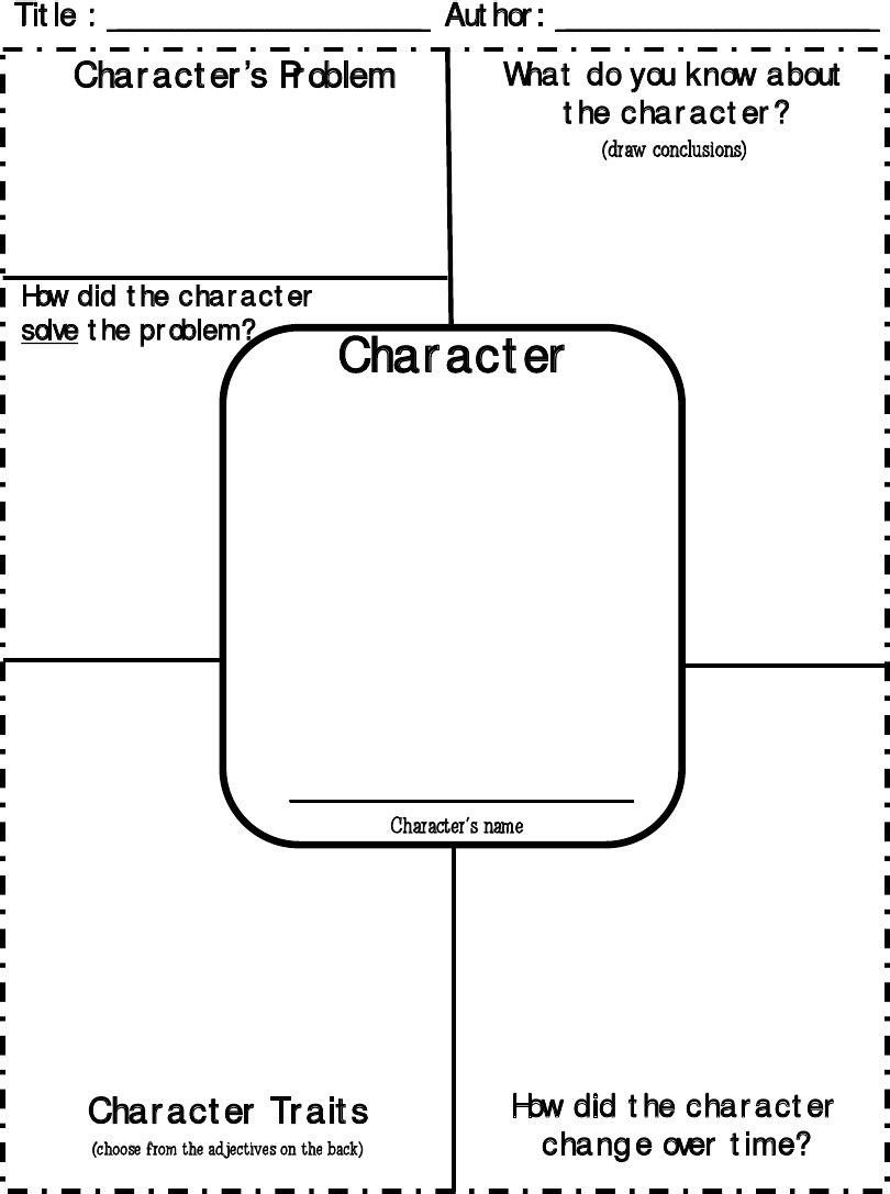 Character Worksheets for Kindergarten Character Traits Character Map