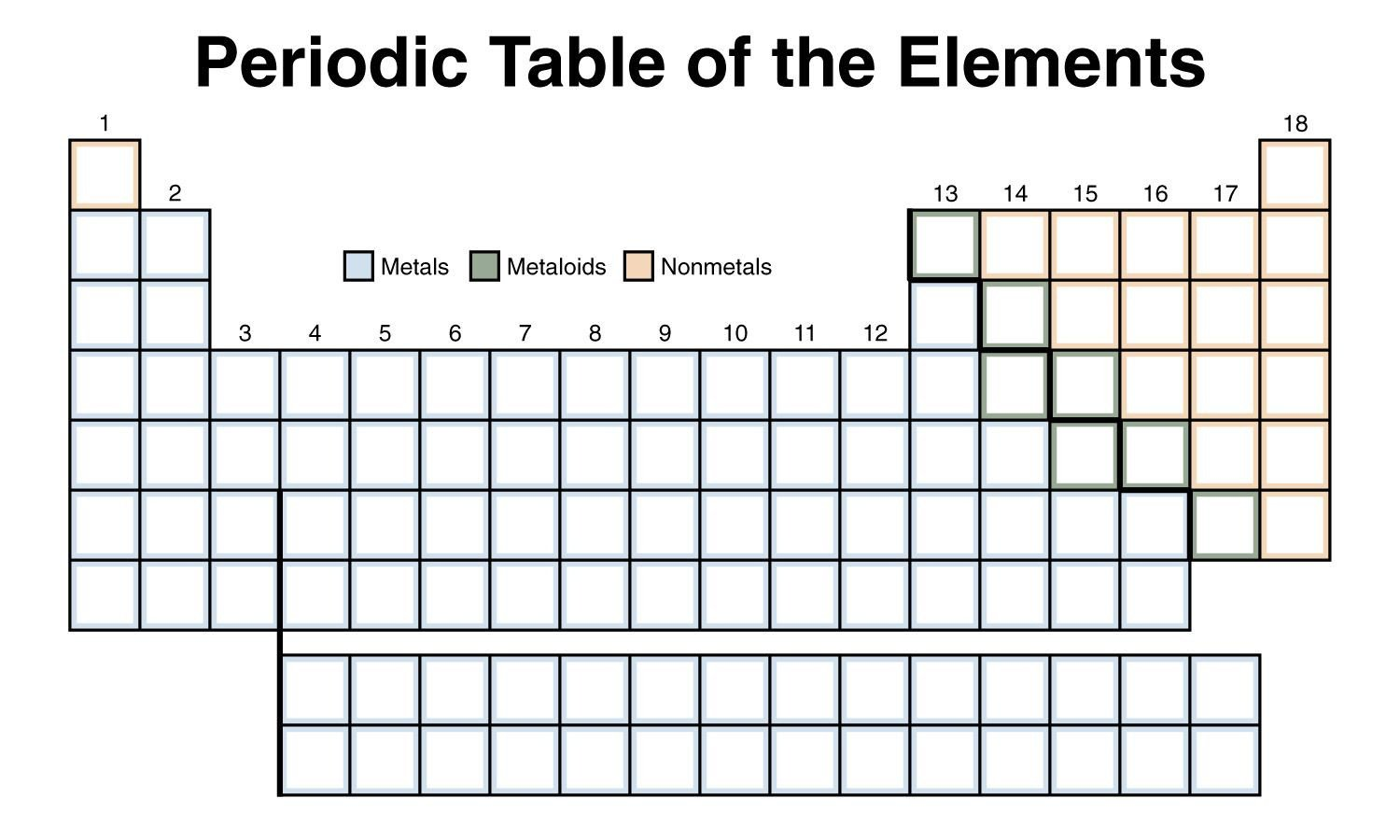 Color the Periodic Table Worksheet Abcteach Member Log In