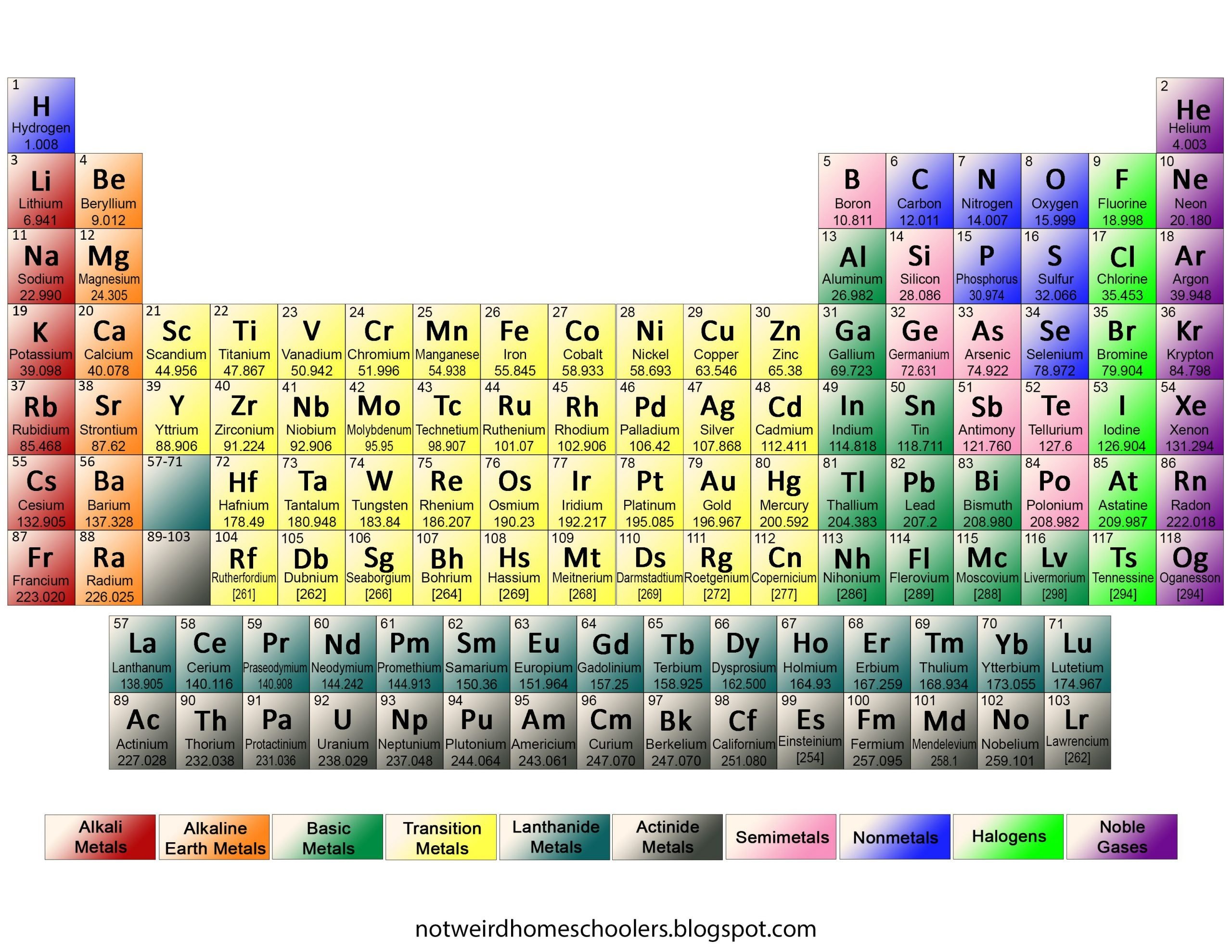 Color the Periodic Table Worksheet Free Printable Full Color Periodic Table Of Elements