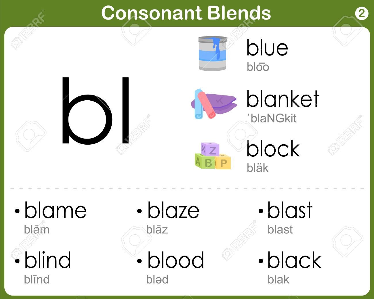 Consonant Blends Worksheets for Kindergarten Consonant Blends Worksheet for Kids