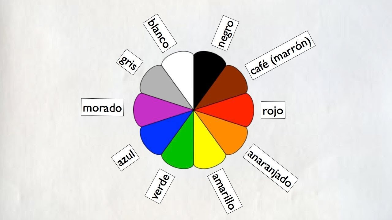 Los Colores Worksheets Spanish Los Colores Colors In Spanish
