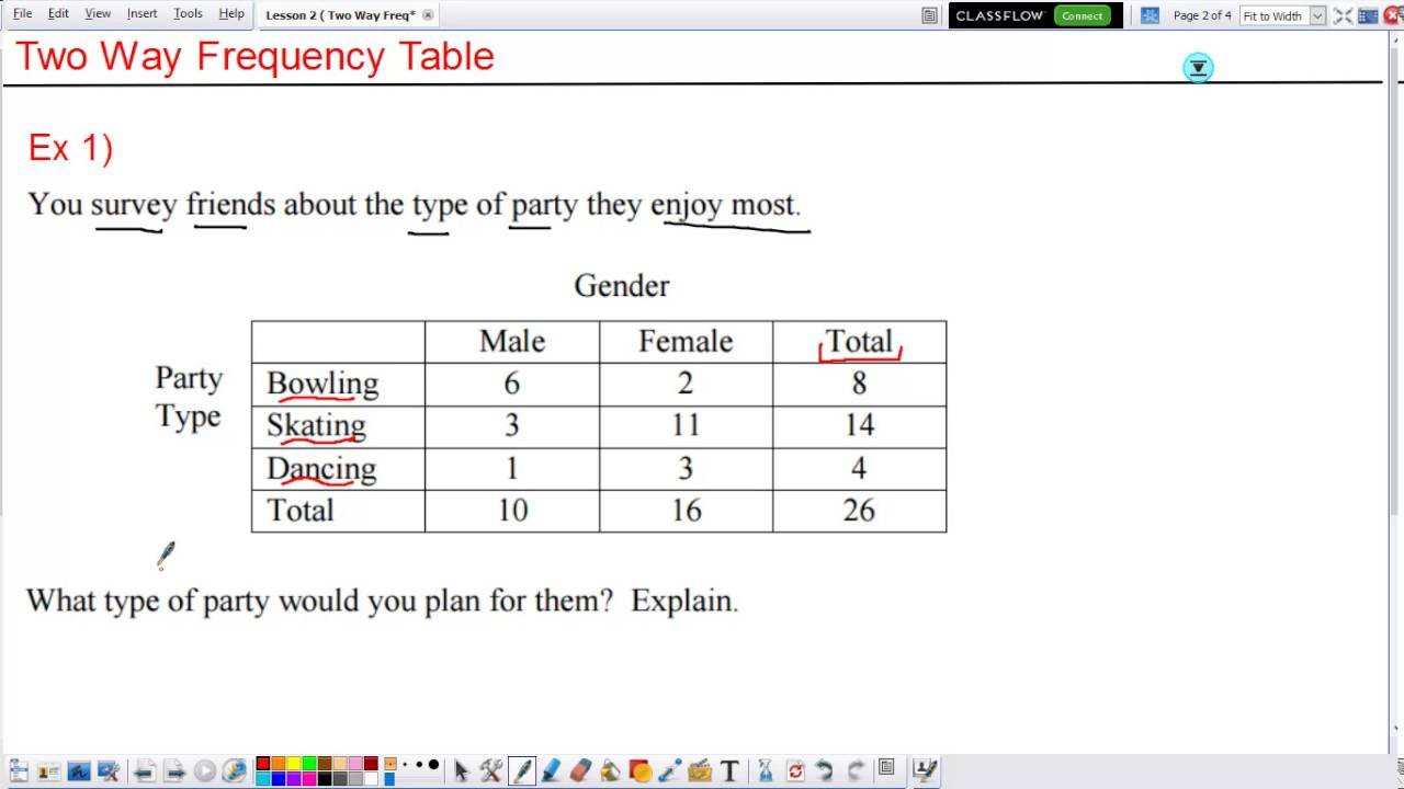 2 Way Frequency Table Worksheet Two Way Frequency Table