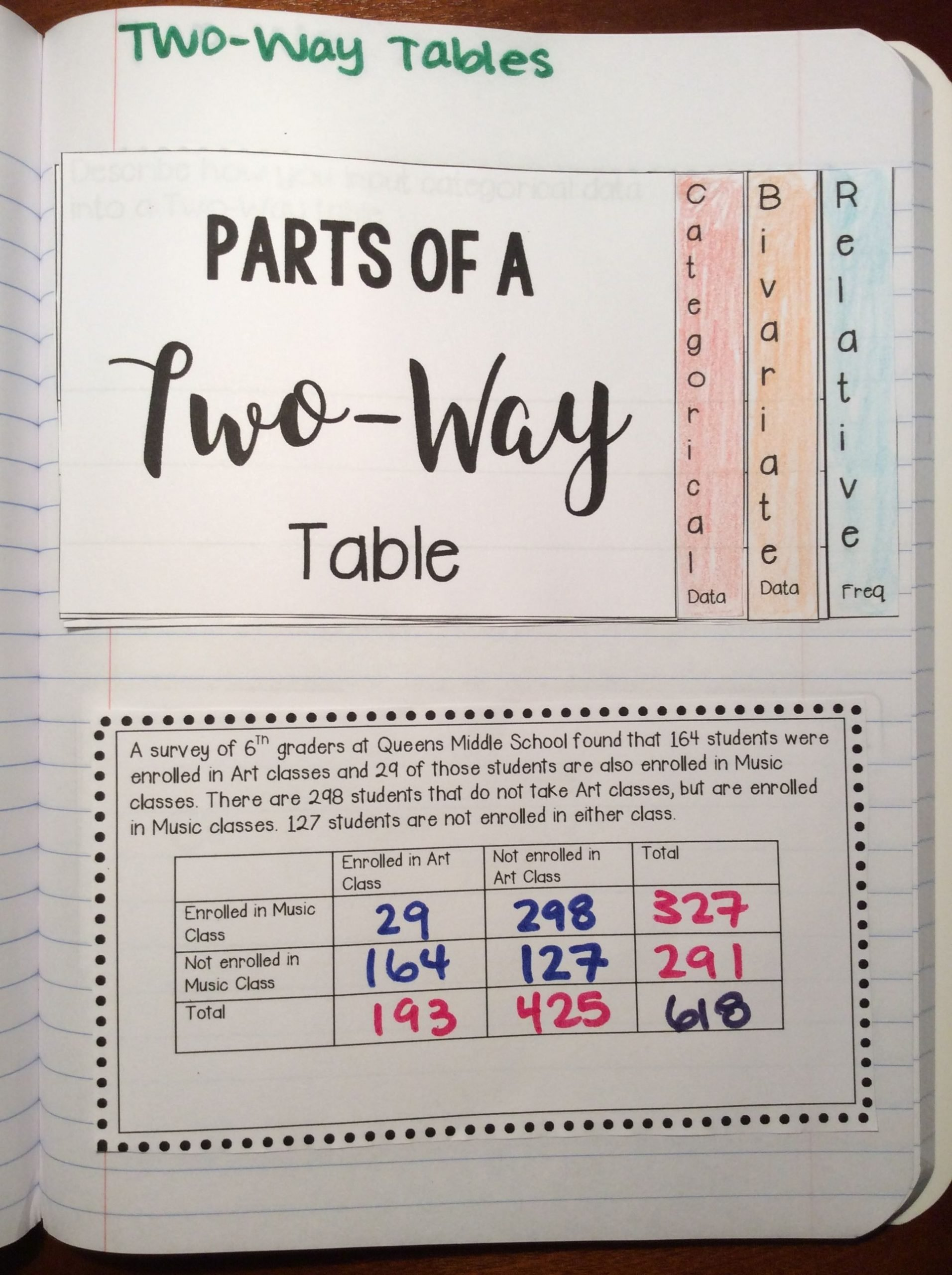 2 Way Frequency Table Worksheet Two Way Tables Activities