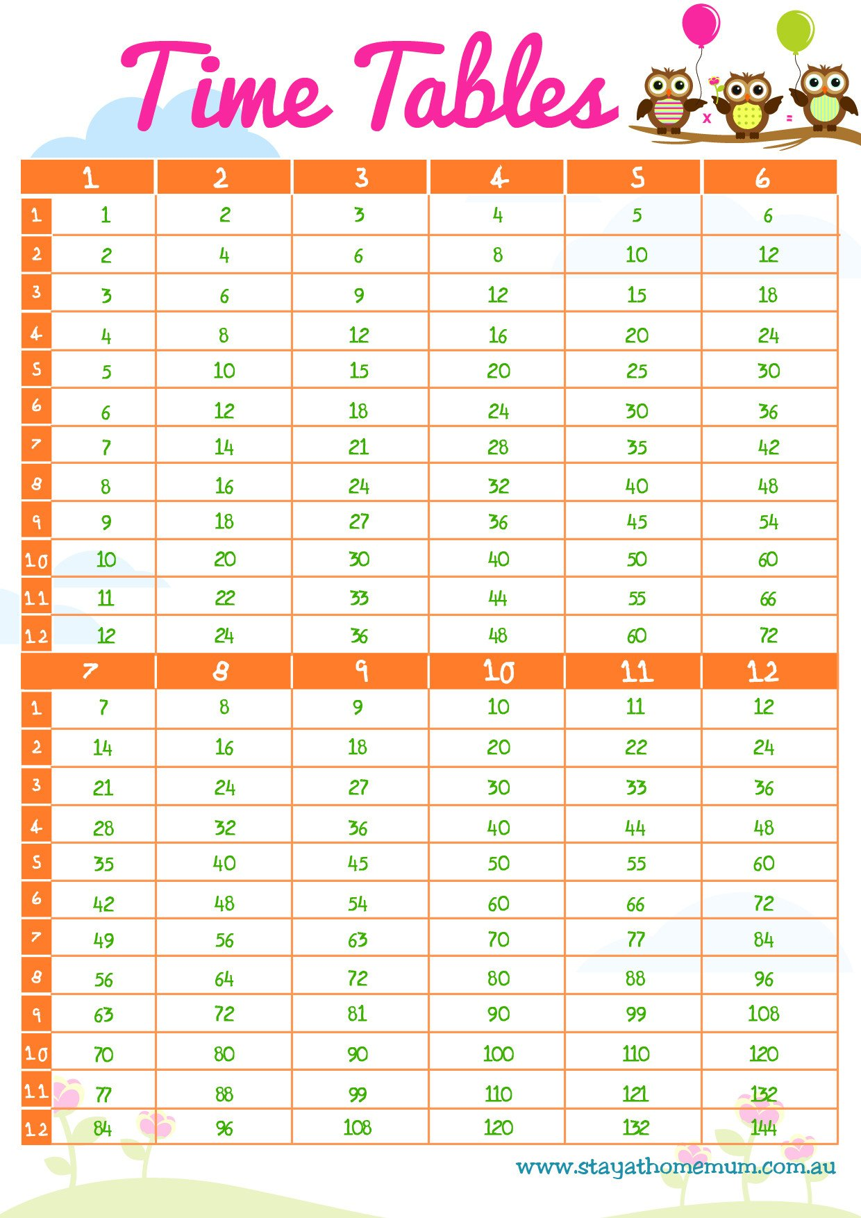 4 Times Tables Worksheet Times Tables Free Printable Stay at Home Mum