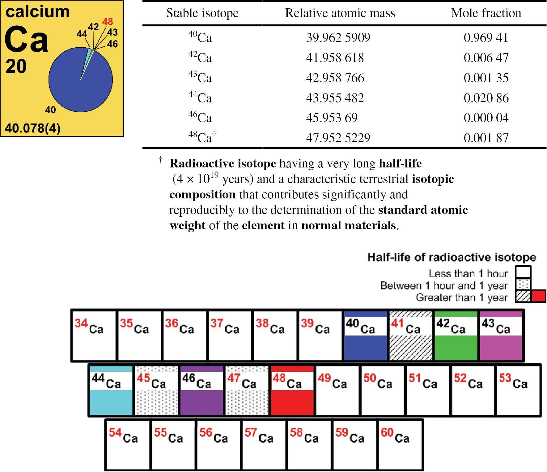 Bill Nye Periodic Table Worksheet Fresh Periodic Table Quiz First 30 Elements Tablepriodic