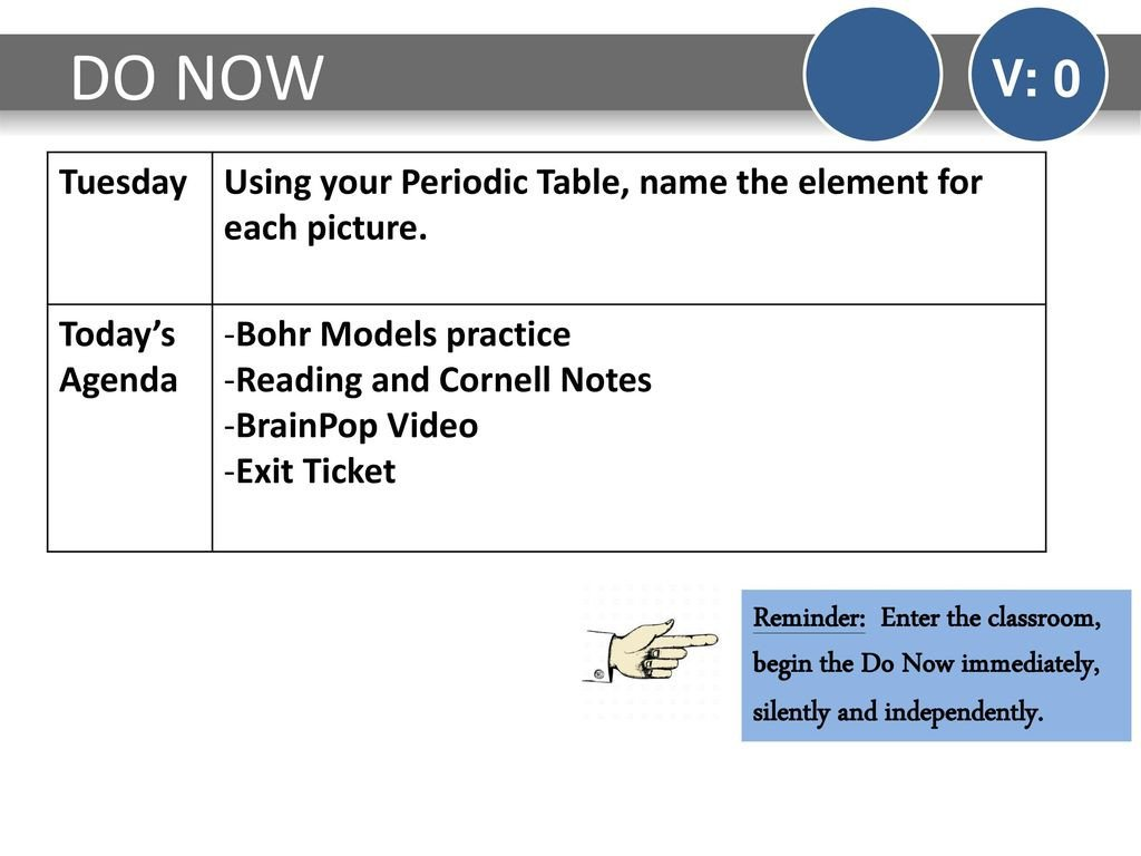 Brainpop Periodic Table Worksheet Answers Do now V 0 Monday Fill Out as Much Of Rm 13 Handout as