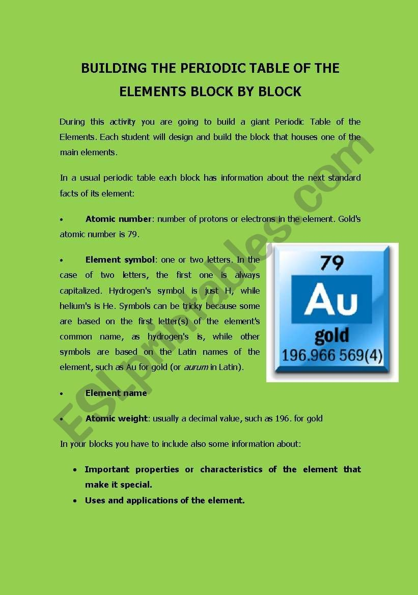Building the Periodic Table Worksheet English Worksheets Building the Periodic Table Block by Block